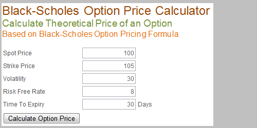 Probability calculator for options trading